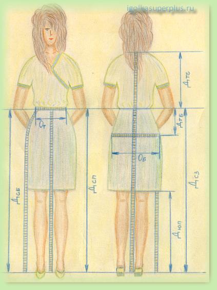 Какие мерки нужны для юбки